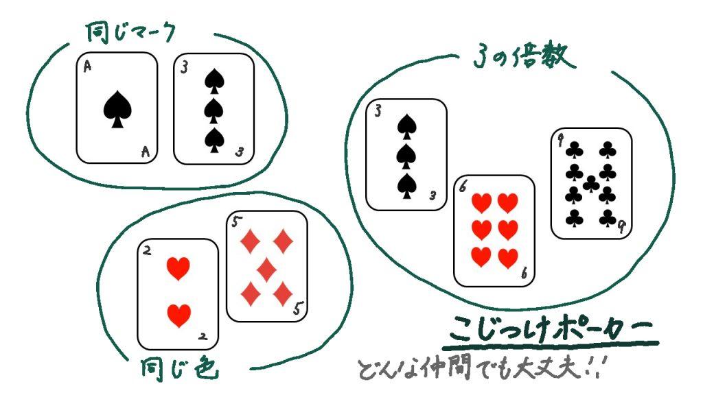 こじつけポーカー