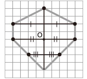 もとの図形の線対称な図形をかくとこのようになる