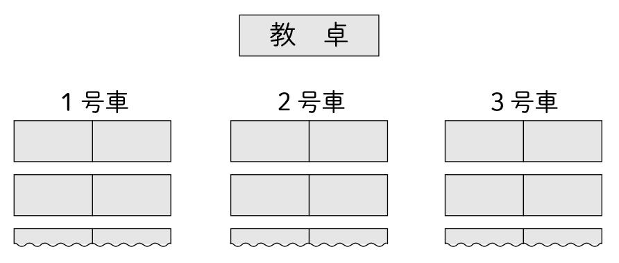 1〜3号車