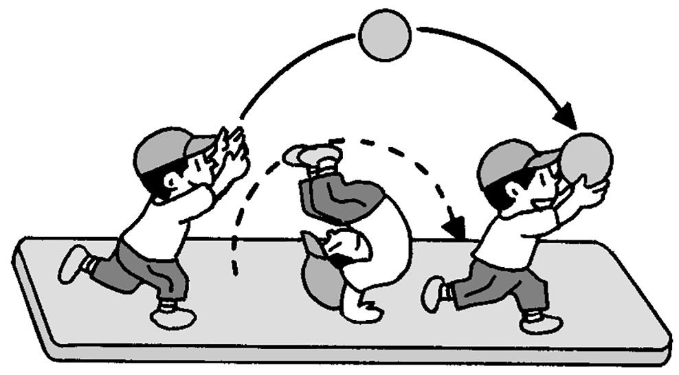 1回転してボールキャッチ