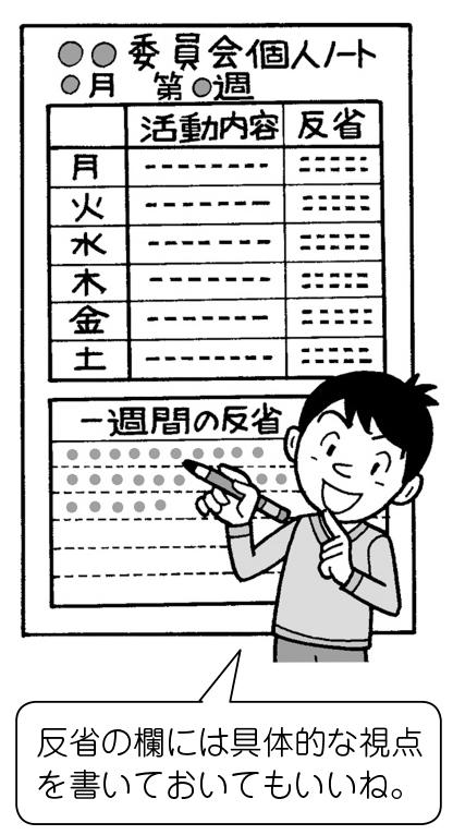 個人の委員会ノート