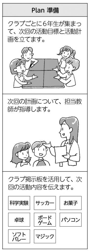 Do Check 第○回クラブ活動
