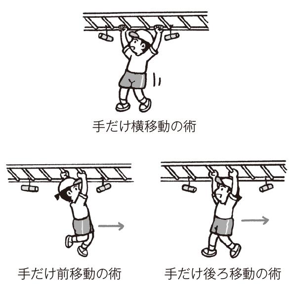 雲梯修行の場の例示