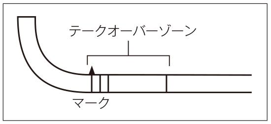 走るコースの設定例