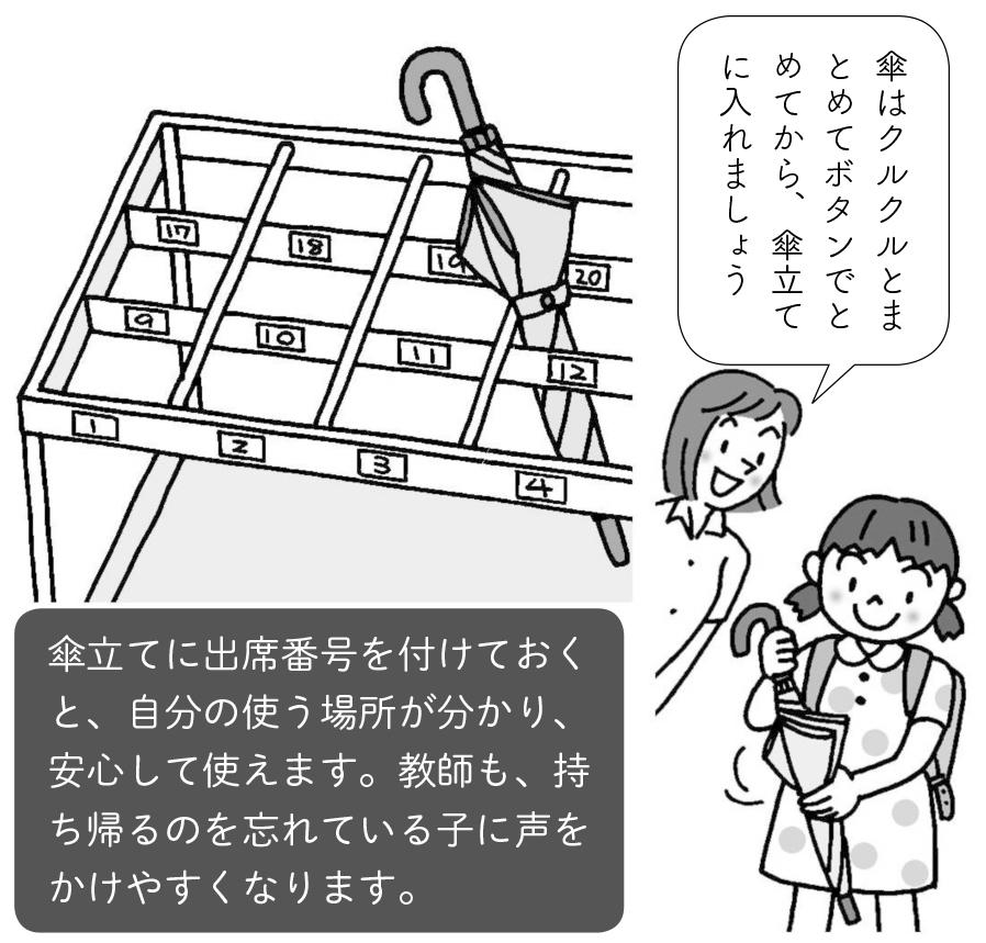 傘立てに出席番号を付けておくと、自分の使う場所が分かり、安心して使えます。教師も、持ち帰るのを忘れている子に声をかけやすくなります。