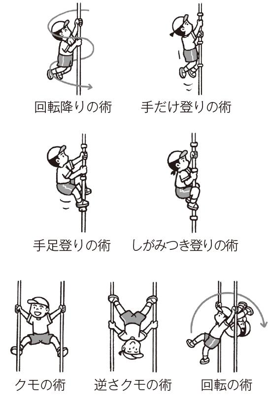 登り棒修行の場の例示