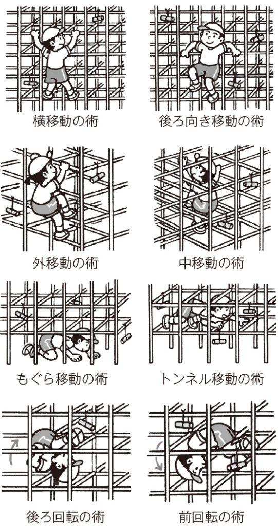 お城(ジャングルジム)修行の場の例示