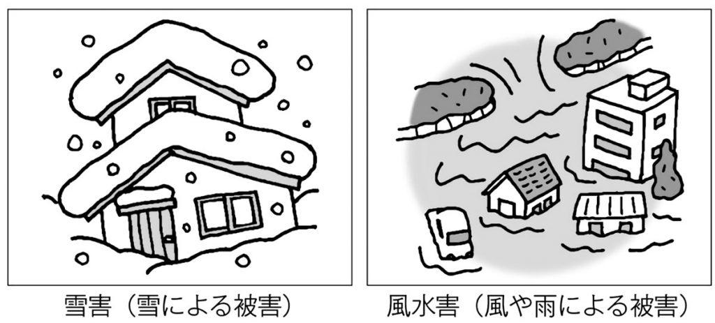 雪害・風水害