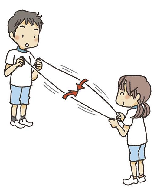 ②ターナーはロープを揺するように内側に回します。