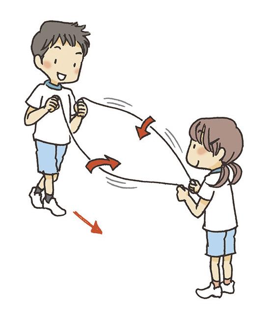 ③ひとりが少しずつ近付いていき、ロープの回旋を大きくしていきます。