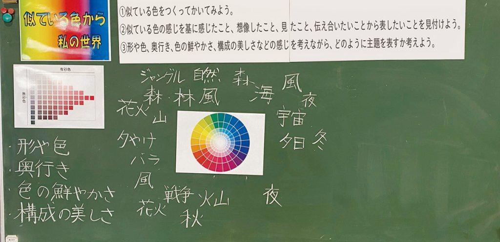 色相環を見せながら色に対してもつイメージについて話し合う