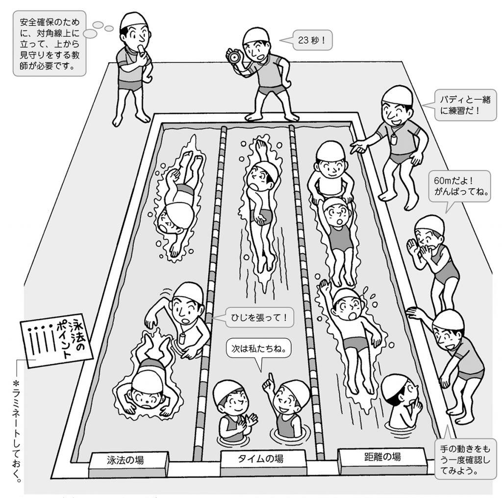 活動の場の例