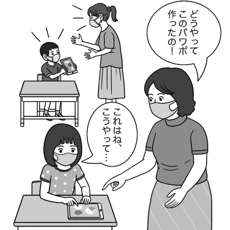 子供と保護者