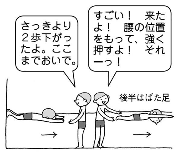 け伸び→ばた足