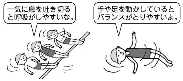 足掛け背浮き→背浮き