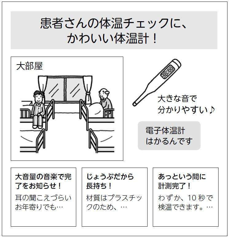 体温計の広告の例
