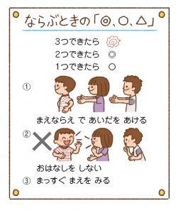 「並ぶときの」評価規準を示した掲示物のイラスト。