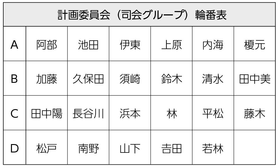 計画委員会(司会グループ)輪番表