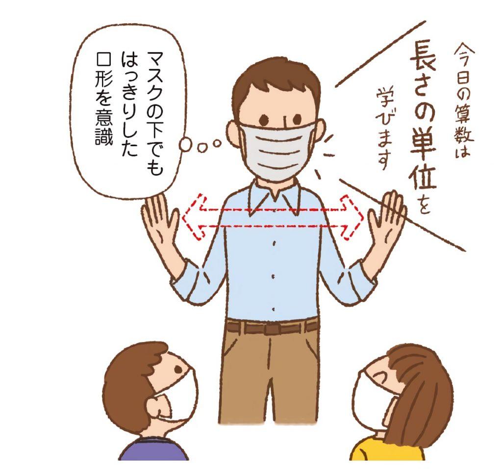 マスクをしていても、はっきりした口形やジェスチャーなども取り入れて、子供たちにしっかり伝えようとする先生のイラスト。