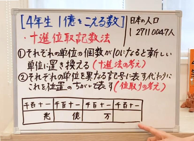 十進位取り記数法の表