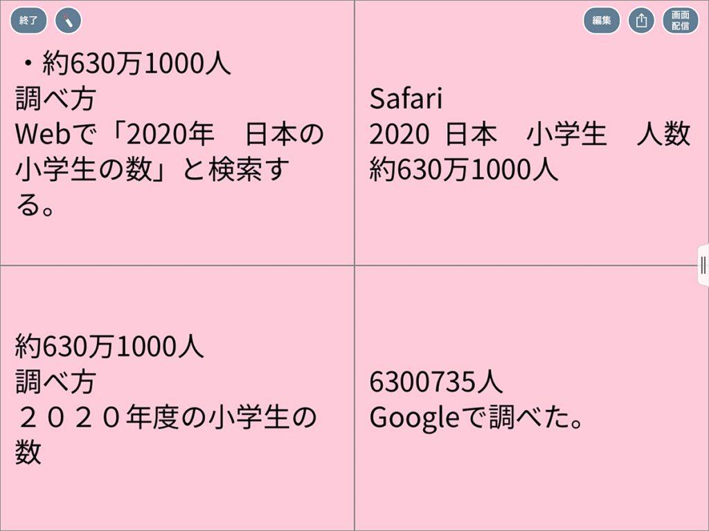 調べた結果 ①2020年度の日本の小学生の数
