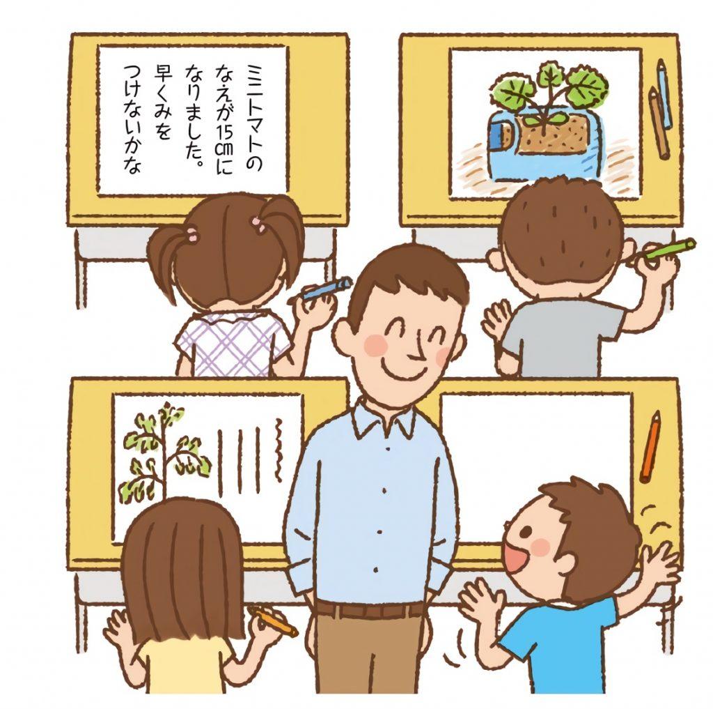 生活科の授業で、いろいろな表現方法で示す子供たちのイラスト。