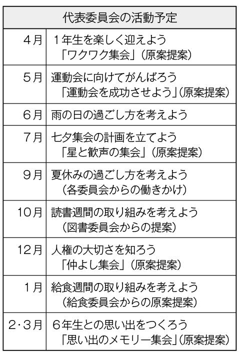 代表委員会の活動予定表