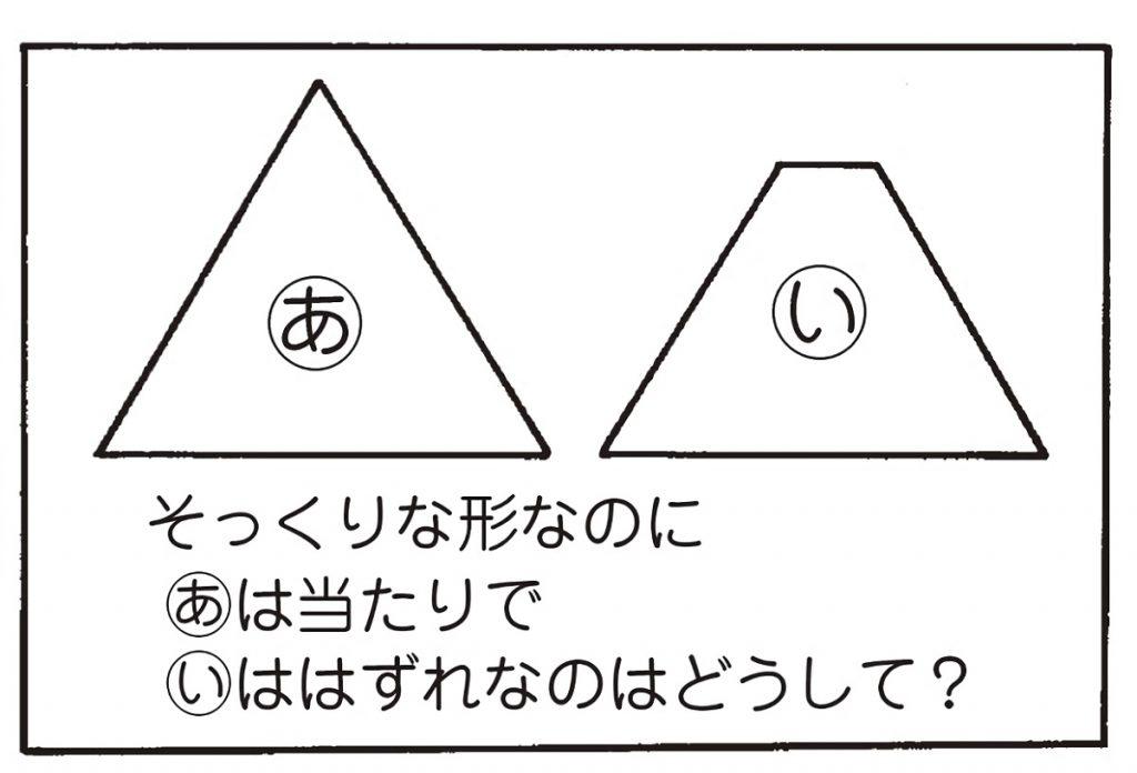 そっくりだけど、三角形、四角形という2つの図形を提示して、子供の思考をゆさぶります。