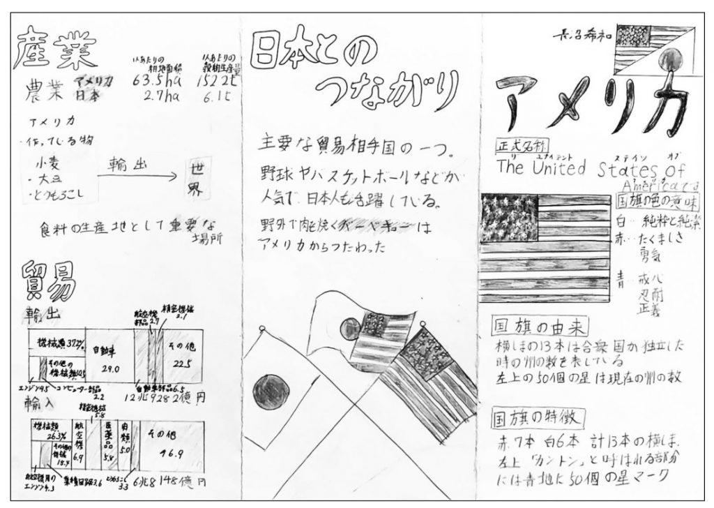 小6社会「日本とつながりの深い国々」で作成したリーフレット