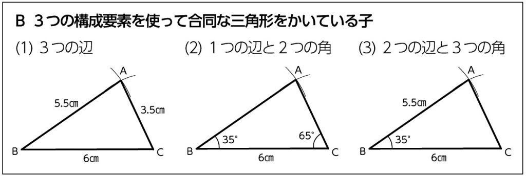 B 3つの構成要素を使って合同な三角形をかいている子