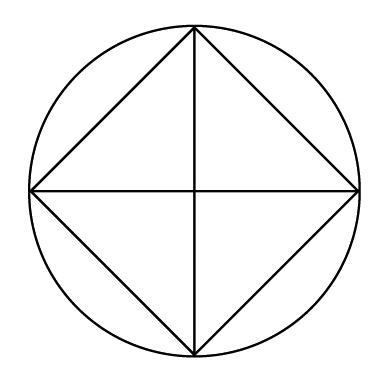 円に内接する正方形の図