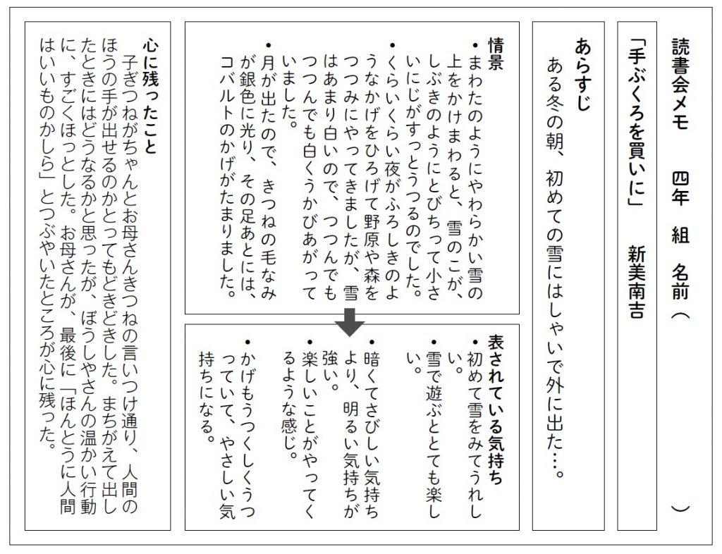 読書会メモ