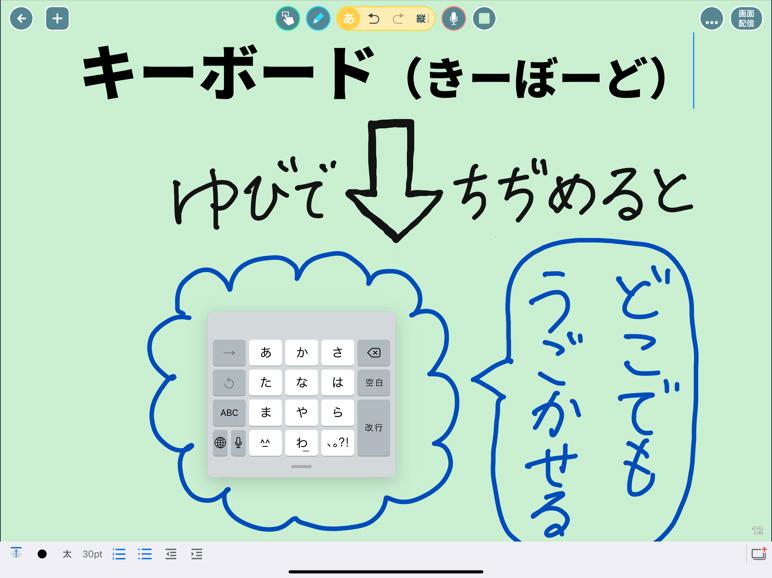 ④(必要があれば)キーボードの縮小方法を知る。