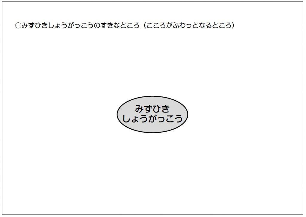 ワークシート(ウェビングマップ)