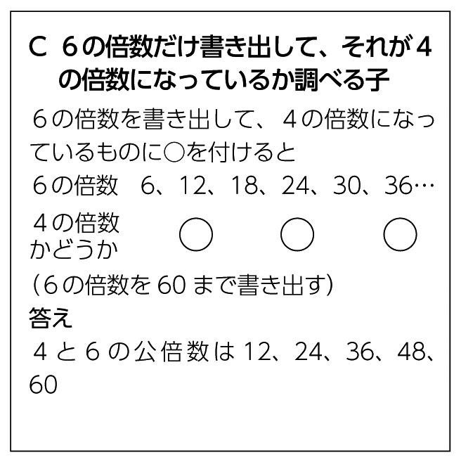C 6の倍数だけ書き出して、それが4の倍数になっているか調べる子