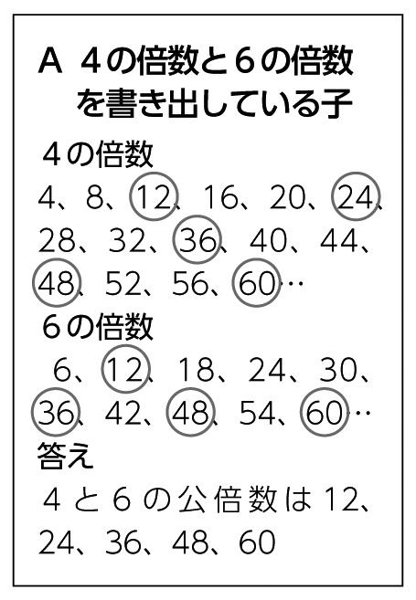 A 4の倍数と6の倍数を書き出している子