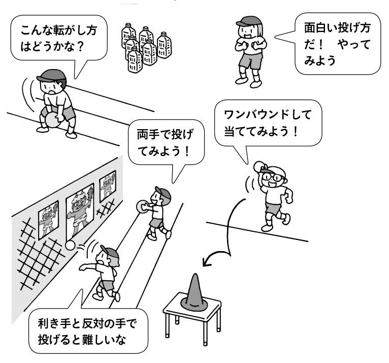 投げ方の工夫(例)