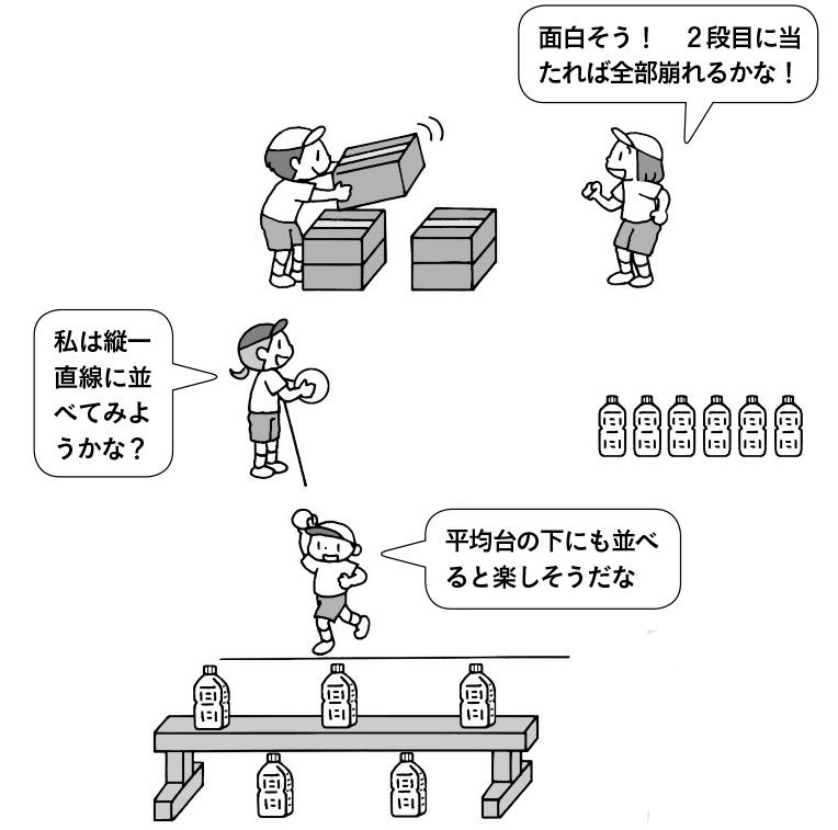 場の作り方の工夫(例)