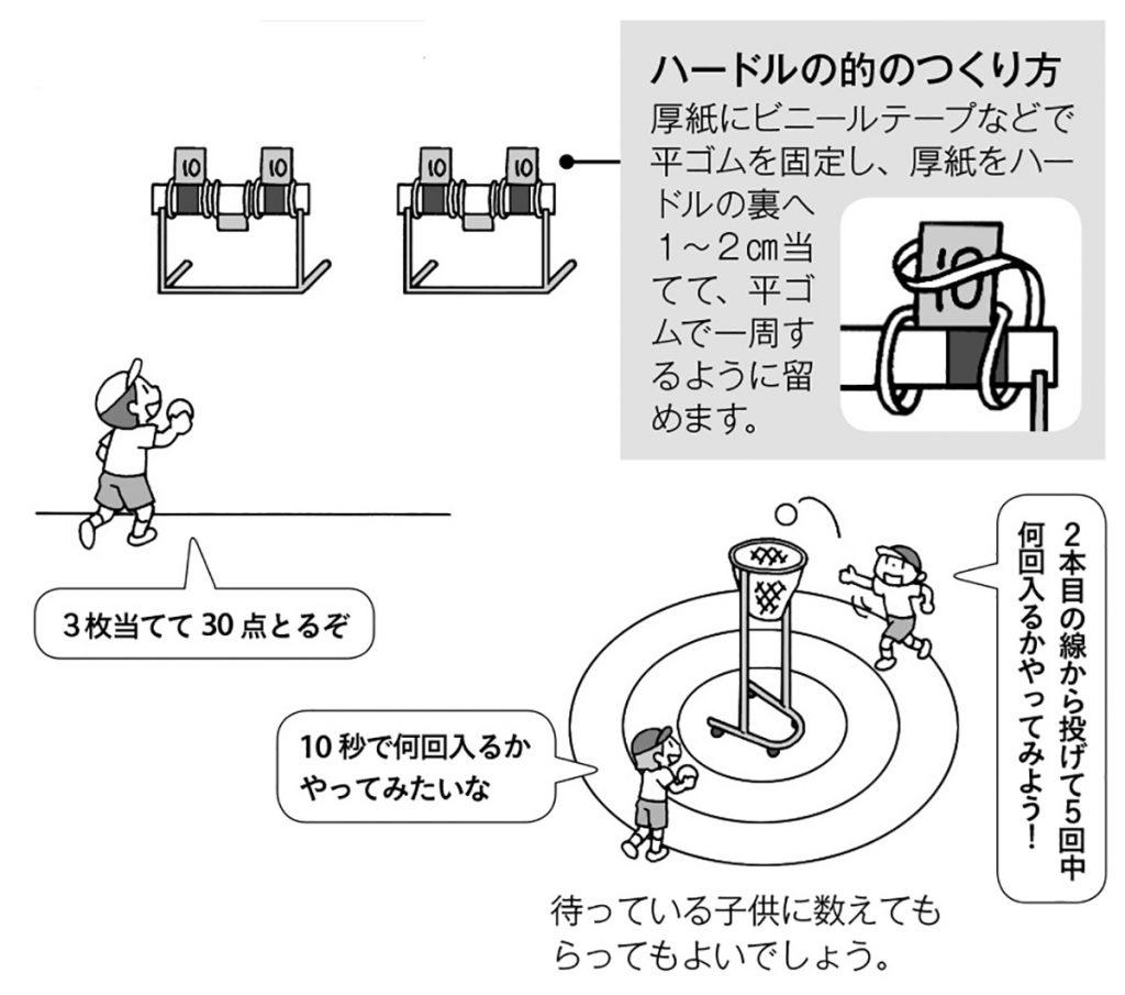 遊び方の工夫(例)