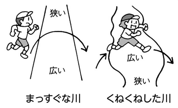 幅跳び遊び