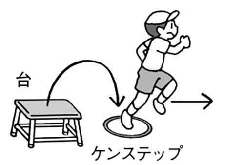 ジャンプ&ラン
