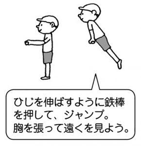 とび上がり→つばめ