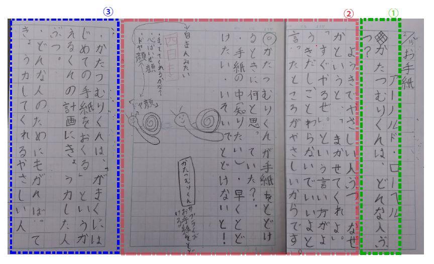物語「お手紙」(作/アーノルド・ローベル)の授業で、2年生がまとめたノート