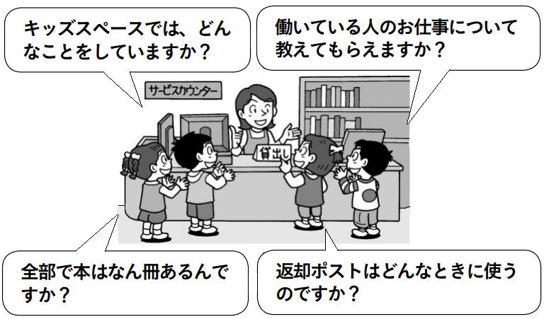 子供1「キッズスペースでは、どんなことをしていますか?」子供2「全部で本はなん冊あるんですか?」子供3「働いている人のお仕事について教えてもらえますか?」子供3「返却ポストはどんなときに使うのですか?」