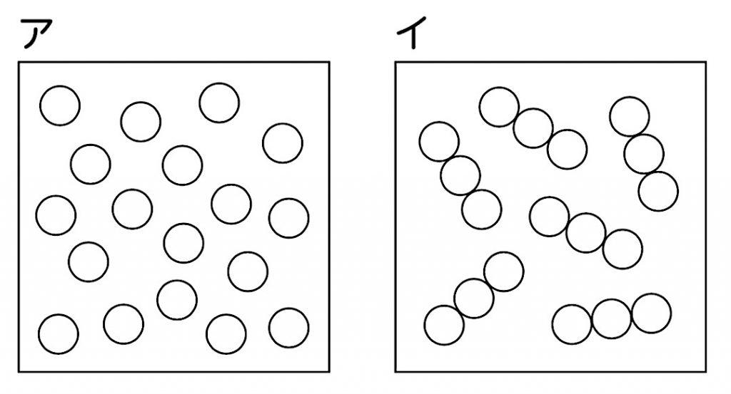 それぞれ18個の丸が書かれたアとイの図
