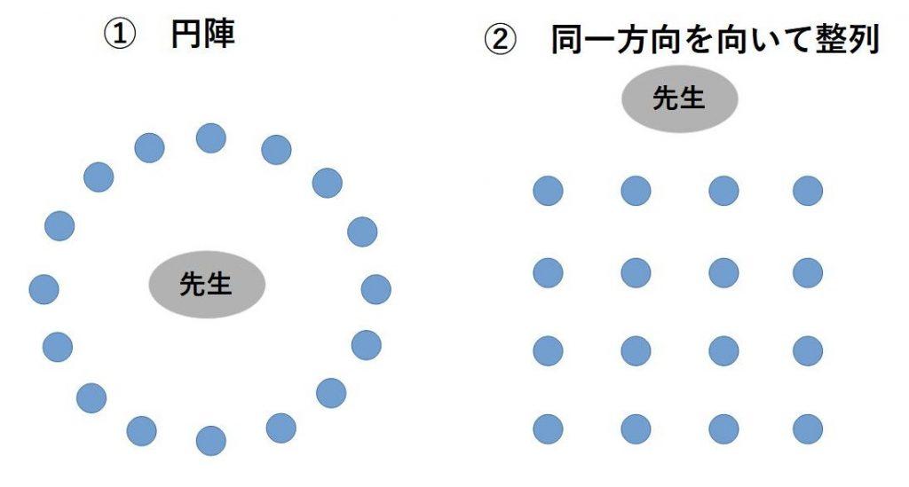 【並び方例】