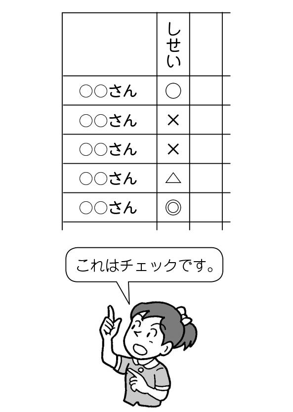 チェックの例