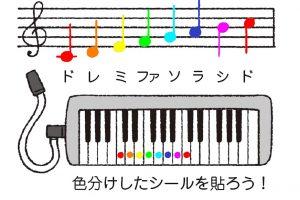 楽譜が読めない子への支援として、楽譜と鍵盤ハーモニカの鍵盤に色分けしたドレミのシールを貼っている。
