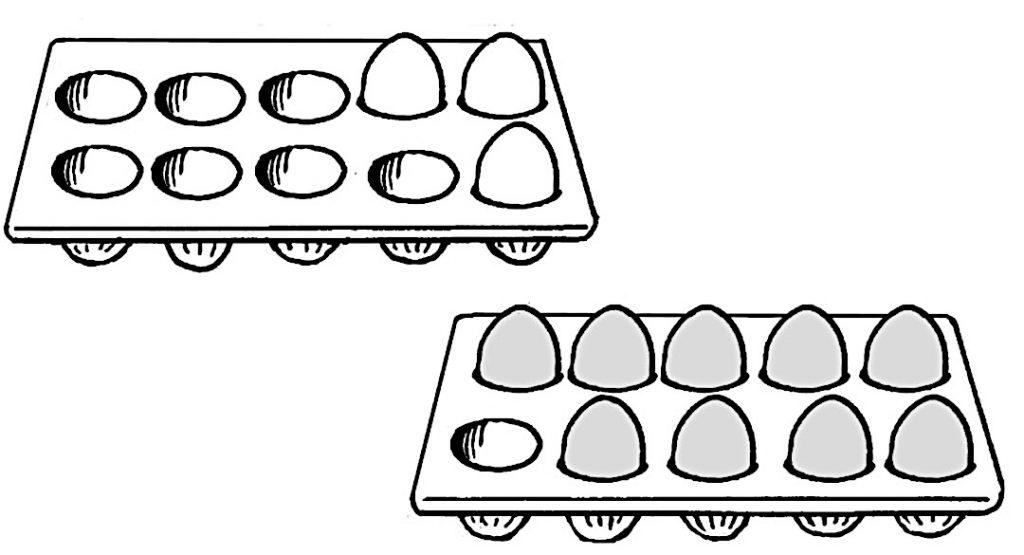 3つの白色の卵と9つの茶色の卵の絵