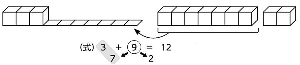 C1のブロック操作の様子